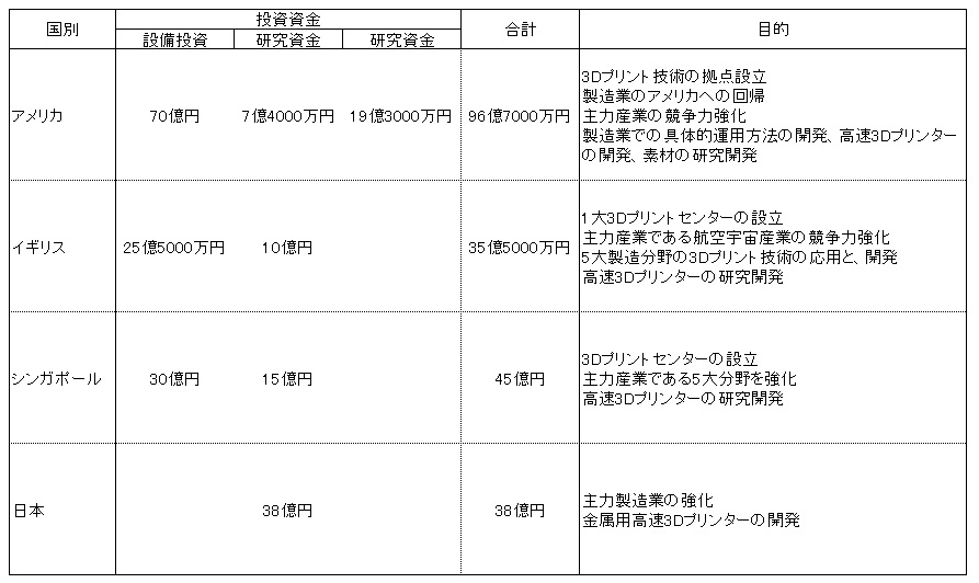 japan-3d-print