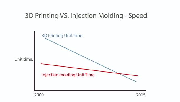 3dsystems-high-speed-print-3