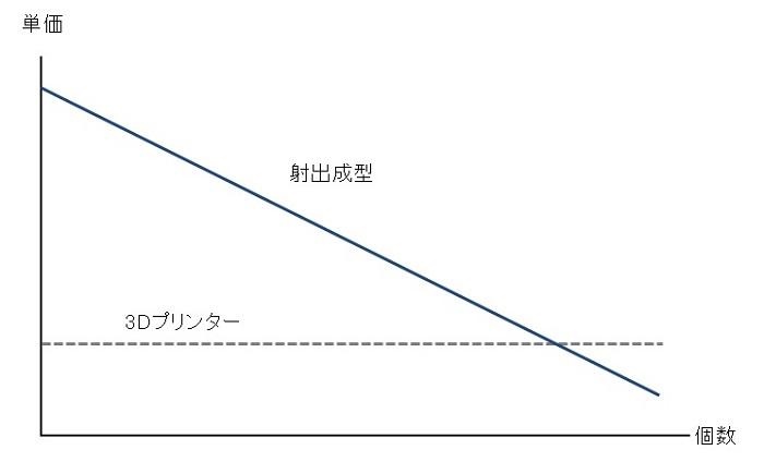 3dsystems-high-speed-print-5