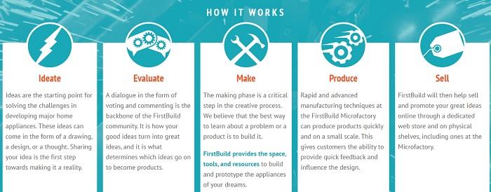 firstbuild-step