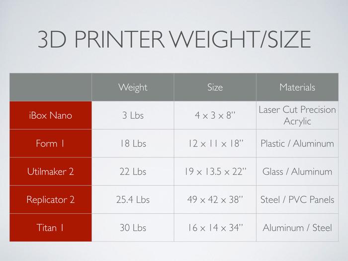 inbox-nano-3d-printer-8
