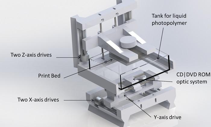 rar-sla-3d-printer-3