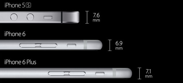iphone6 極薄