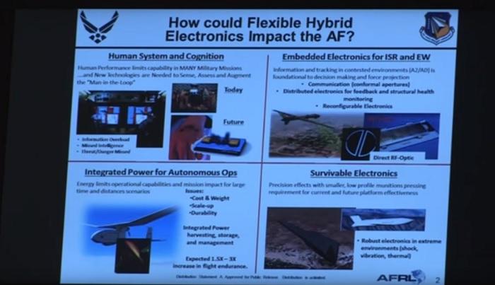 フレキシブルエレクトロニクス 柔軟な電子デバイス